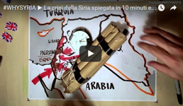 video-why-siria-testatina